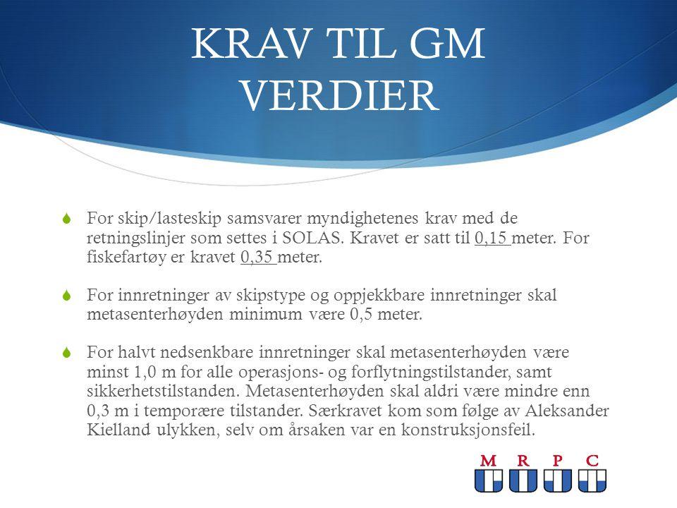 KRAV TIL GM VERDIER  For skip/lasteskip samsvarer myndighetenes krav med de retningslinjer som settes i SOLAS. Kravet er satt til 0,15 meter. For fis