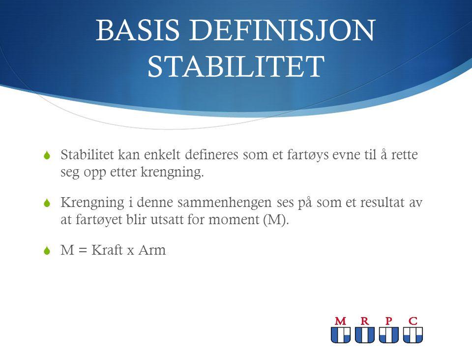 BASIS DEFINISJON STABILITET  Stabilitet kan enkelt defineres som et fartøys evne til å rette seg opp etter krengning.  Krengning i denne sammenhenge