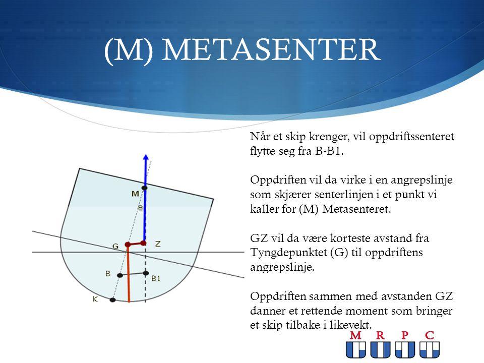 (M) METASENTER Når et skip krenger, vil oppdriftssenteret flytte seg fra B-B1. Oppdriften vil da virke i en angrepslinje som skjærer senterlinjen i et