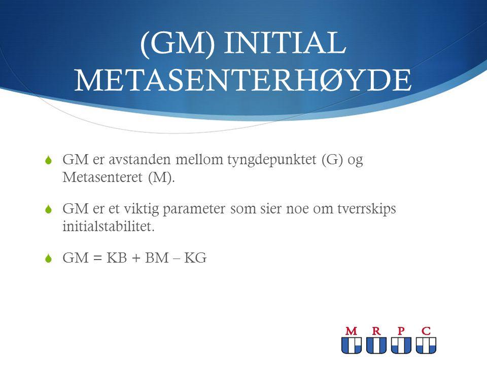 (GM) INITIAL METASENTERHØYDE  GM er avstanden mellom tyngdepunktet (G) og Metasenteret (M).  GM er et viktig parameter som sier noe om tverrskips in