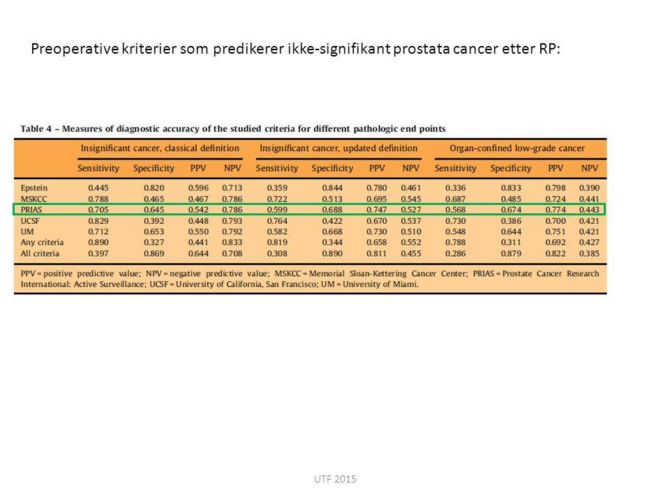 Preoperative kriterier som predikerer ikke-signifikant prostata cancer etter RP: UTF 2015