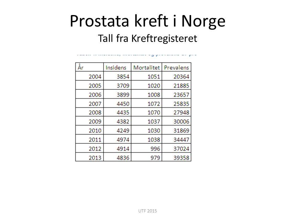 Prostata kreft i Norge Tall fra Kreftregisteret UTF 2015