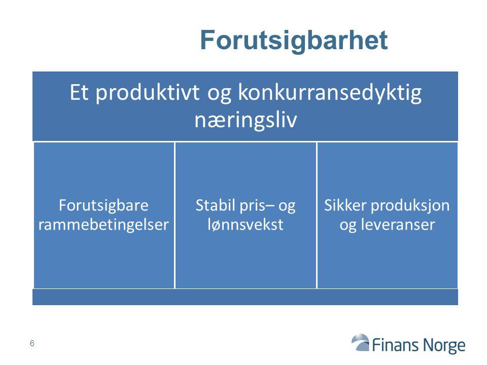 Forutsigbarhet 6 Et produktivt og konkurransedyktig næringsliv Forutsigbare rammebetingelser Stabil pris– og lønnsvekst Sikker produksjon og leveranser