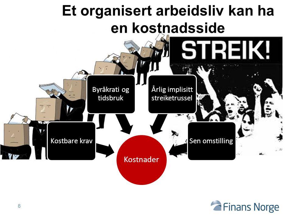Kostnader Kostbare krav Byråkrati og tidsbruk Årlig implisitt streiketrussel Sen omstilling 8 Et organisert arbeidsliv kan ha en kostnadsside