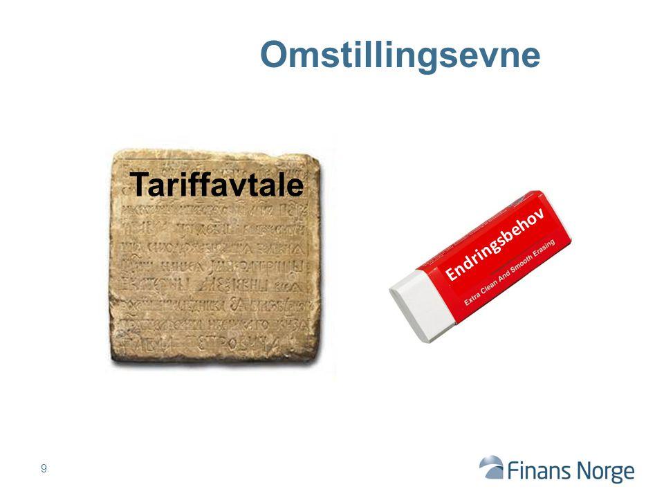 Omstillingsevne 9 Tariffavtale Endringsbehov