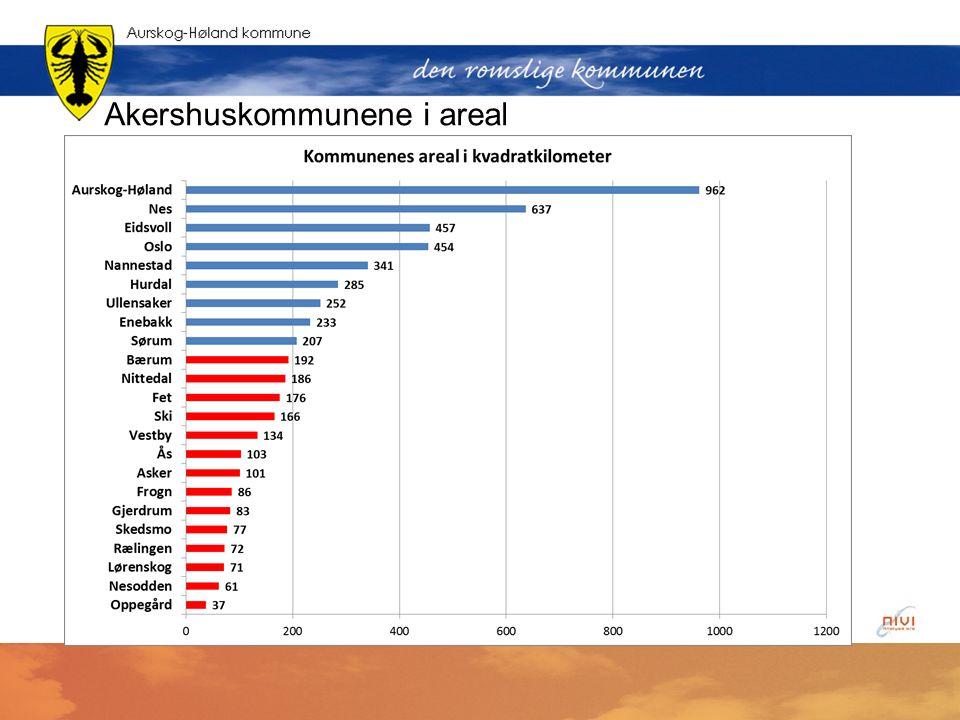 Akershuskommunene i areal