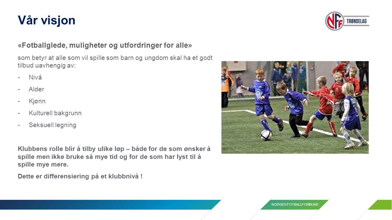 NORGES FOTBALLFORBUND Vår visjon «Fotballglede, muligheter og utfordringer for alle» som betyr at alle som vil spille som barn og ungdom skal ha et go