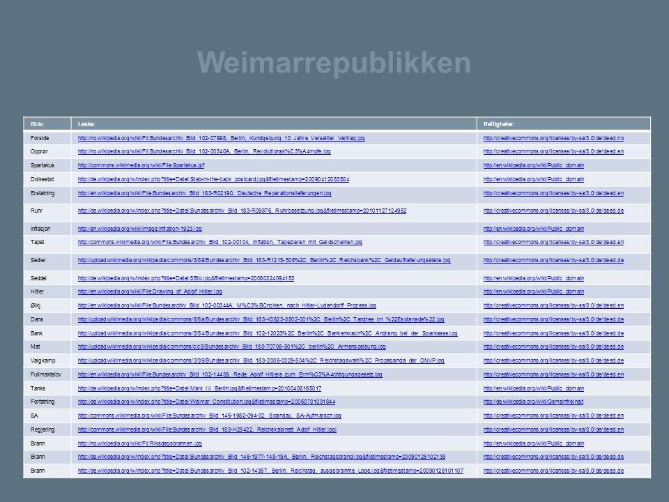 Weimarrepublikken Bilde:Lenke:Rettigheter: Forsidehttp://no.wikipedia.org/wiki/Fil:Bundesarchiv_Bild_102-07998,_Berlin,_Kundgebung_10_Jahre_Versailler
