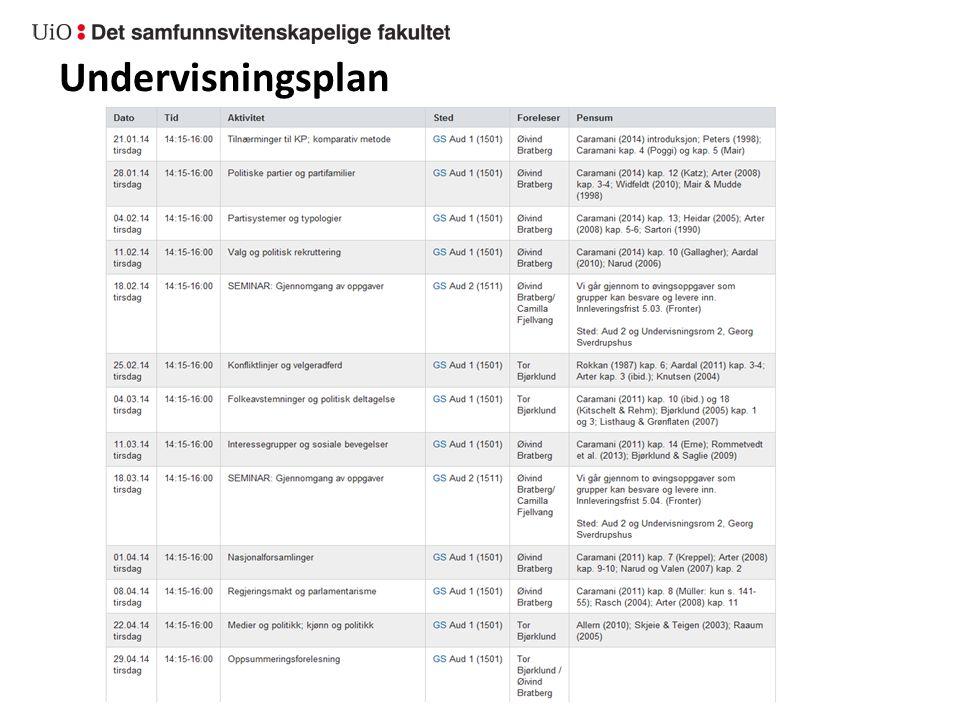 Undervisningsplan (2) 11 forelesninger og to seminarmøter Frivillig oppmøte for voksne mennesker.
