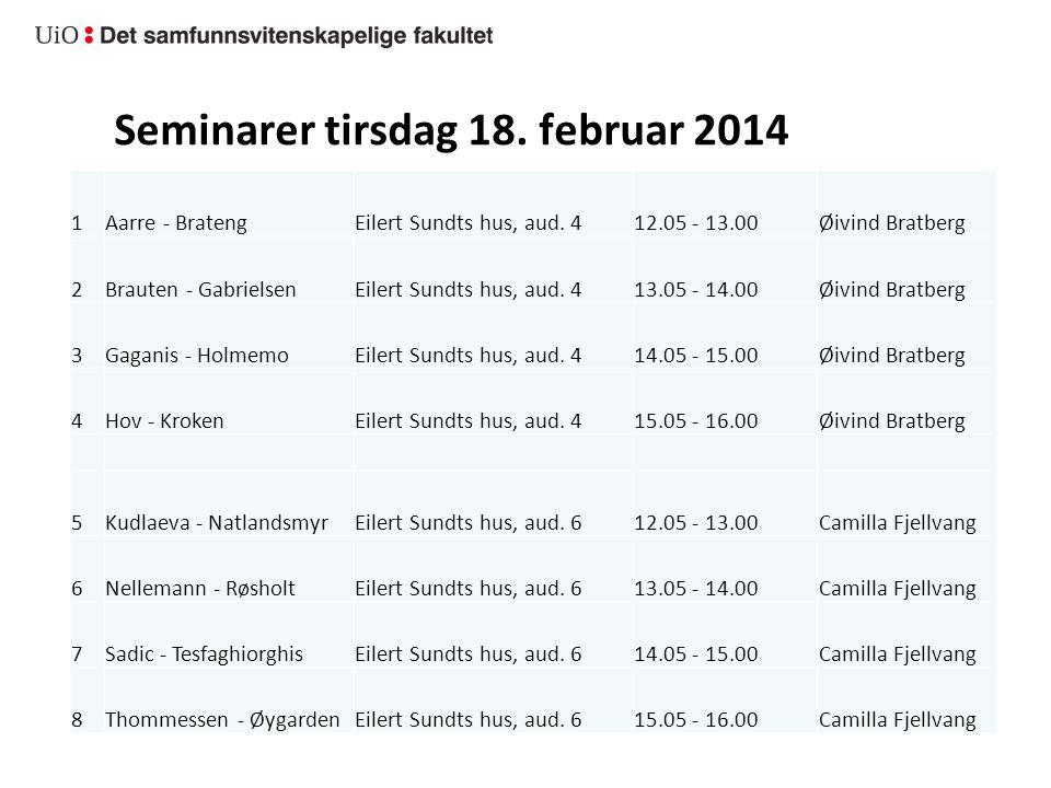 Seminarer tirsdag 18. februar 2014 1Aarre - BratengEilert Sundts hus, aud. 412.05 - 13.00Øivind Bratberg 2Brauten - GabrielsenEilert Sundts hus, aud.