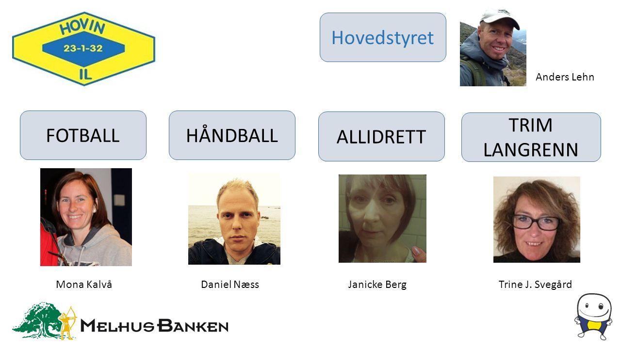 FOTBALL HÅNDBALL ALLIDRETT TRIM LANGRENN Hovin G/J 9 G/J10 G/J11 G12 J13 J16 J19 Hovin/Lundamo/Flå G13 J14 G14 G16 G19 Aktiviteter på 1., 2.