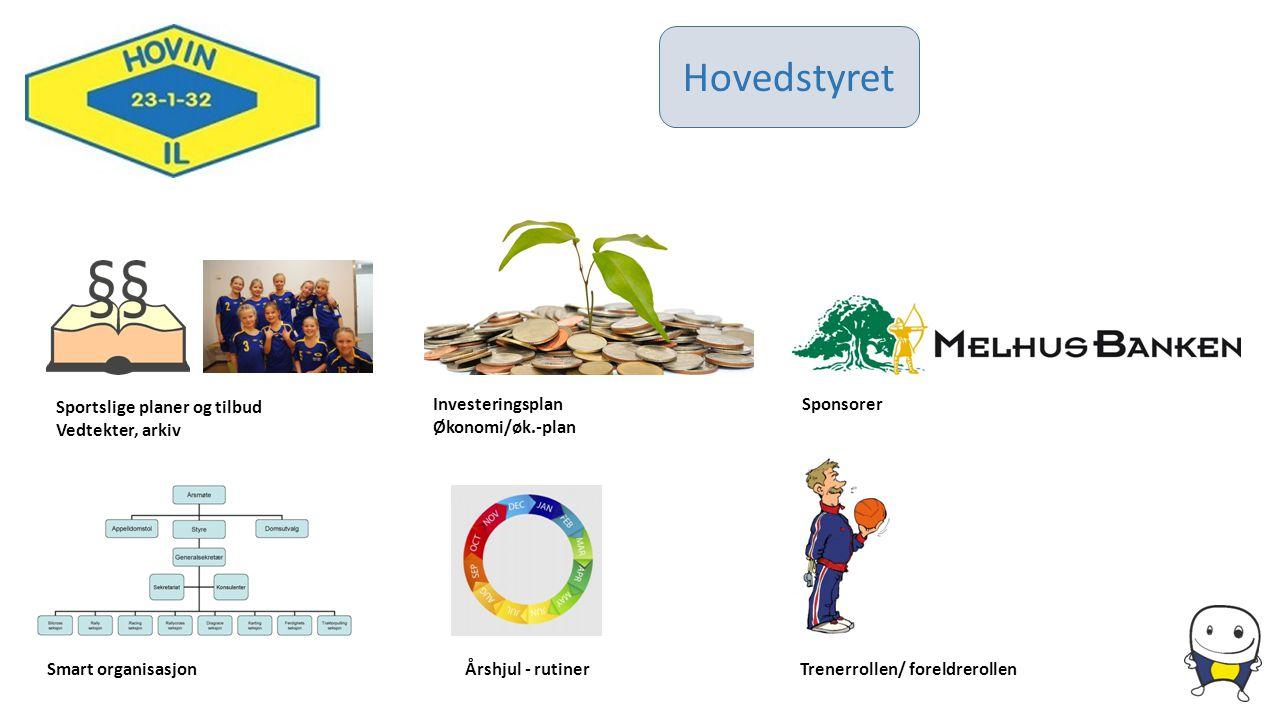 www.hovinil.no post@hovinil.no