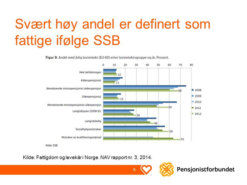 Svært høy andel er definert som fattige ifølge SSB 6 Kilde: Fattigdom og levekår i Norge.