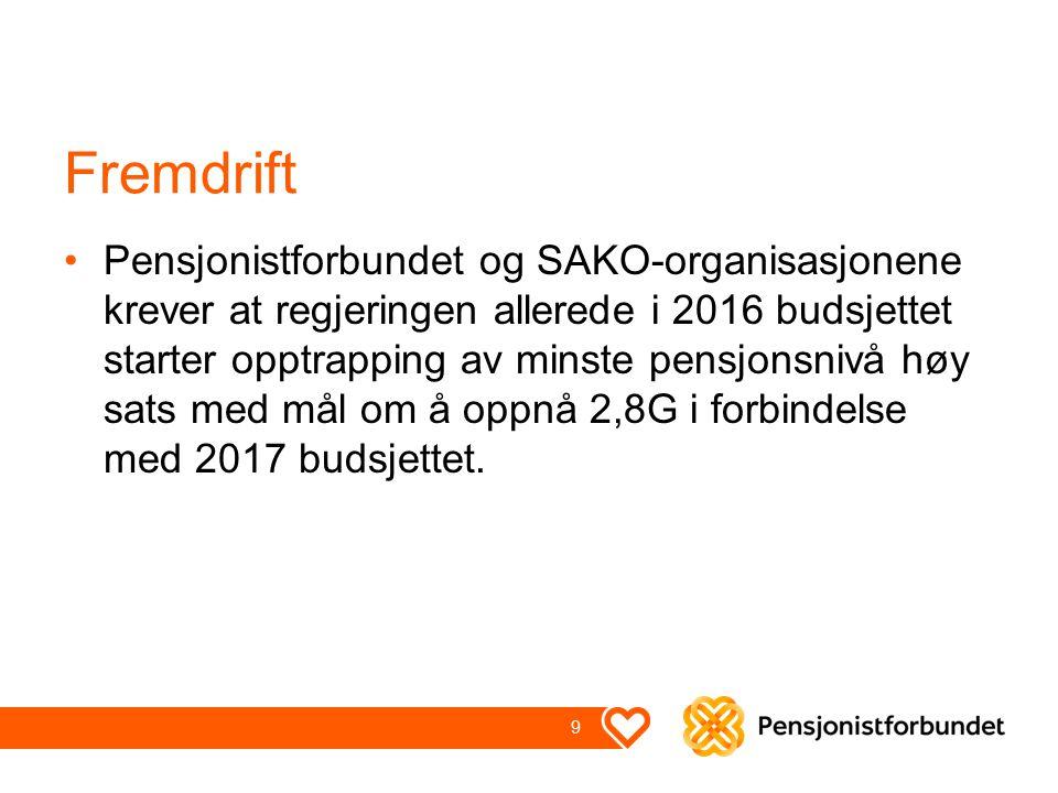 Fremdrift Pensjonistforbundet og SAKO-organisasjonene krever at regjeringen allerede i 2016 budsjettet starter opptrapping av minste pensjonsnivå høy sats med mål om å oppnå 2,8G i forbindelse med 2017 budsjettet.
