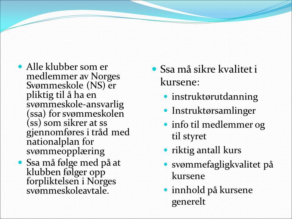 Alle klubber som er medlemmer av Norges Svømmeskole (NS) er pliktig til å ha en svømmeskole-ansvarlig (ssa) for svømmeskolen (ss) som sikrer at ss gjennomføres i tråd med nationalplan for svømmeopplæring Ssa må følge med på at klubben følger opp forpliktelsen i Norges svømmeskoleavtale.