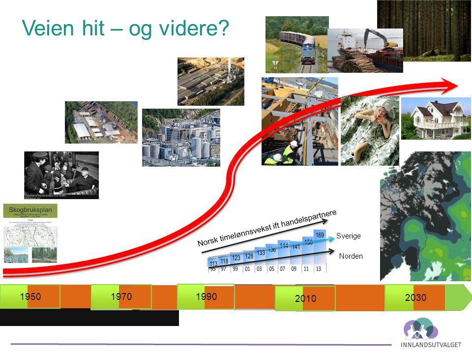 Veienhit–ogvidere Sverige Norden 2010 19701990 2030 1950