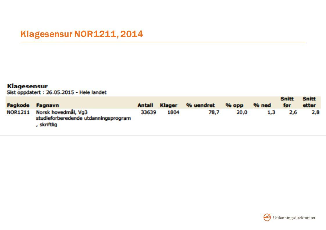 Klagesensur NOR1211, 2014