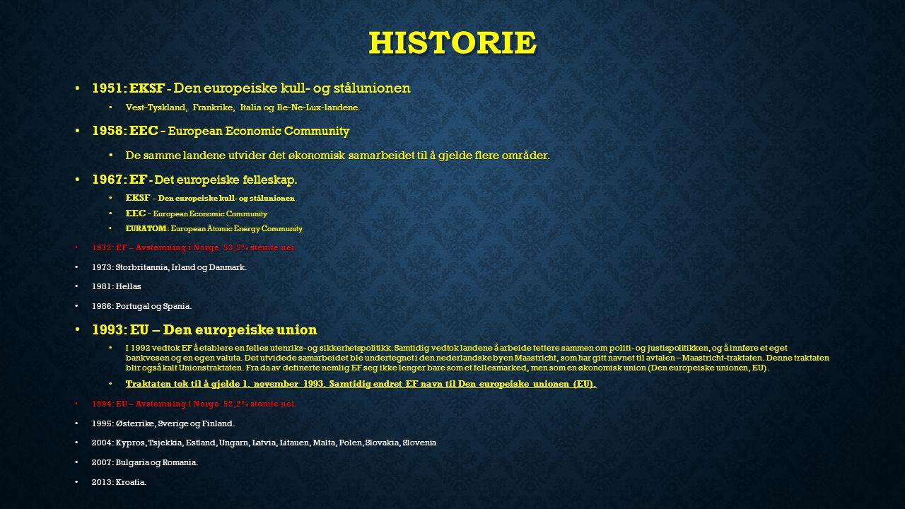 HISTORIE 1951: EKSF - Den europeiske kull- og stålunionen 1951: EKSF - Den europeiske kull- og stålunionen Vest-Tyskland, Frankrike, Italia og Be-Ne-L