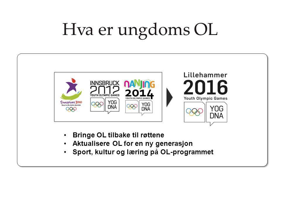 Hva er ungdoms OL Bringe OL tilbake til røttene Aktualisere OL for en ny generasjon Sport, kultur og læring på OL-programmet