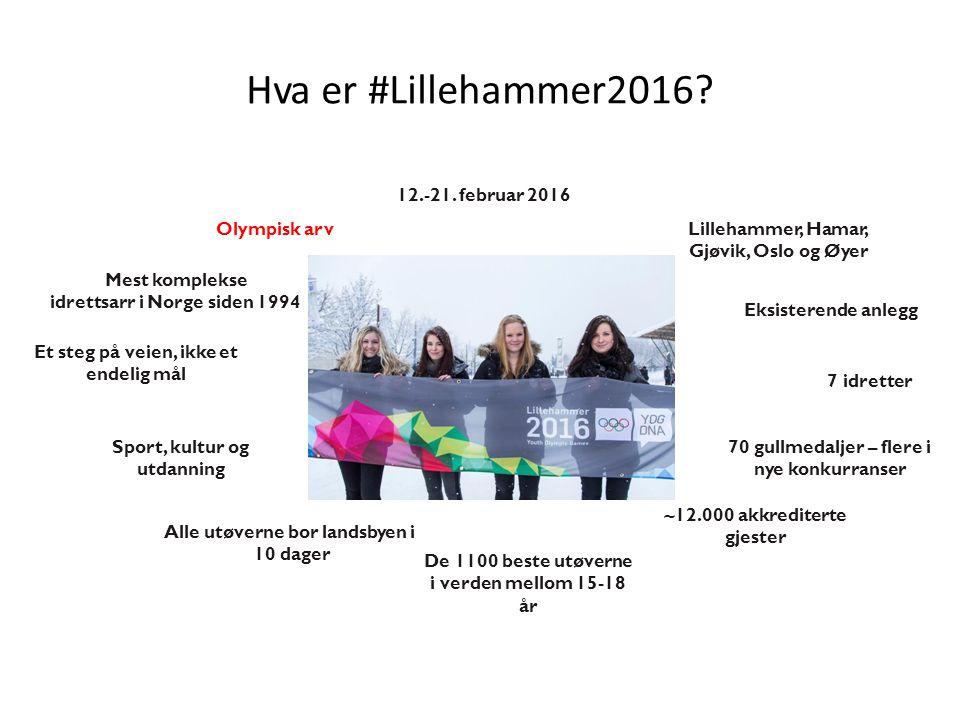 Hva er #Lillehammer2016.