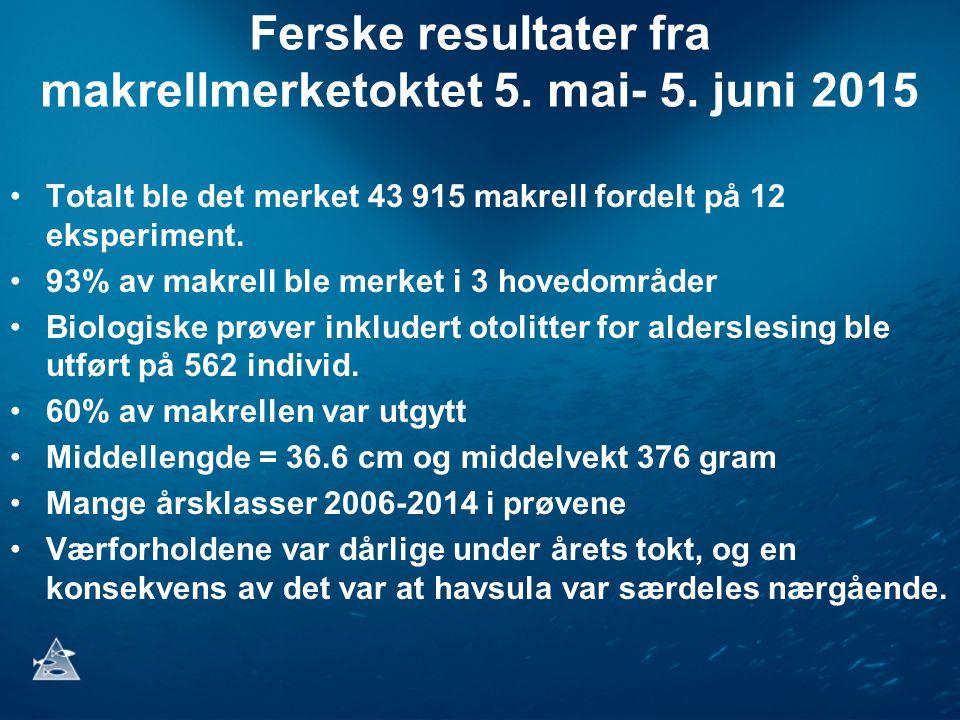 Ferske resultater fra makrellmerketoktet 5. mai- 5. juni 2015 Totalt ble det merket 43 915 makrell fordelt på 12 eksperiment. 93% av makrell ble merke