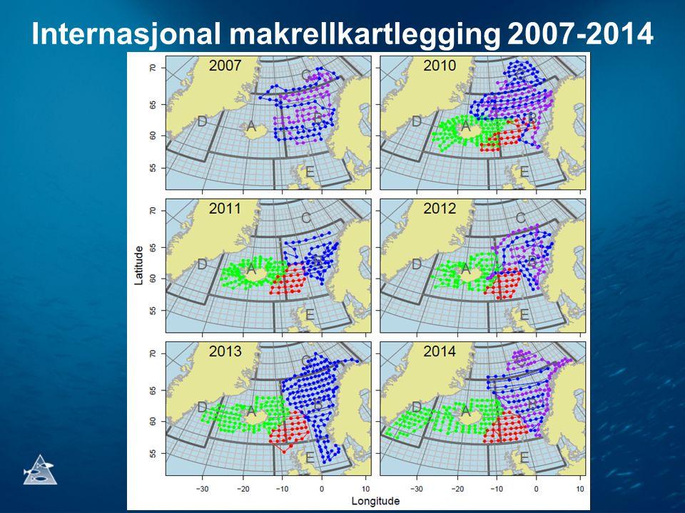 Live kartsystem – utsettinger = 203.915 makrell for perioden 2011-2015