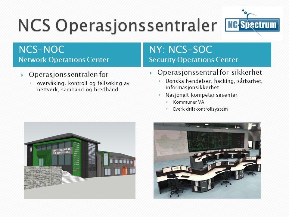  2014  Flytter inn i nye lokaler  NOC  NODC (Network Operations and Datacenter for Critical Infrastructure)  Ny satsing, SOC  Passert 150 kunder i Norge  2014 -2017  Vokse fra 11 til 30  2016->  Internasjonalisering?