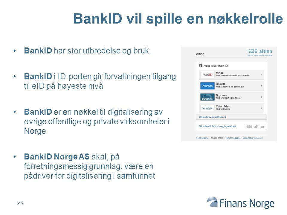 BankID vil spille en nøkkelrolle BankID har stor utbredelse og bruk BankID i ID-porten gir forvaltningen tilgang til eID på høyeste nivå BankID er en nøkkel til digitalisering av øvrige offentlige og private virksomheter i Norge BankID Norge AS skal, på forretningsmessig grunnlag, være en pådriver for digitalisering i samfunnet 23