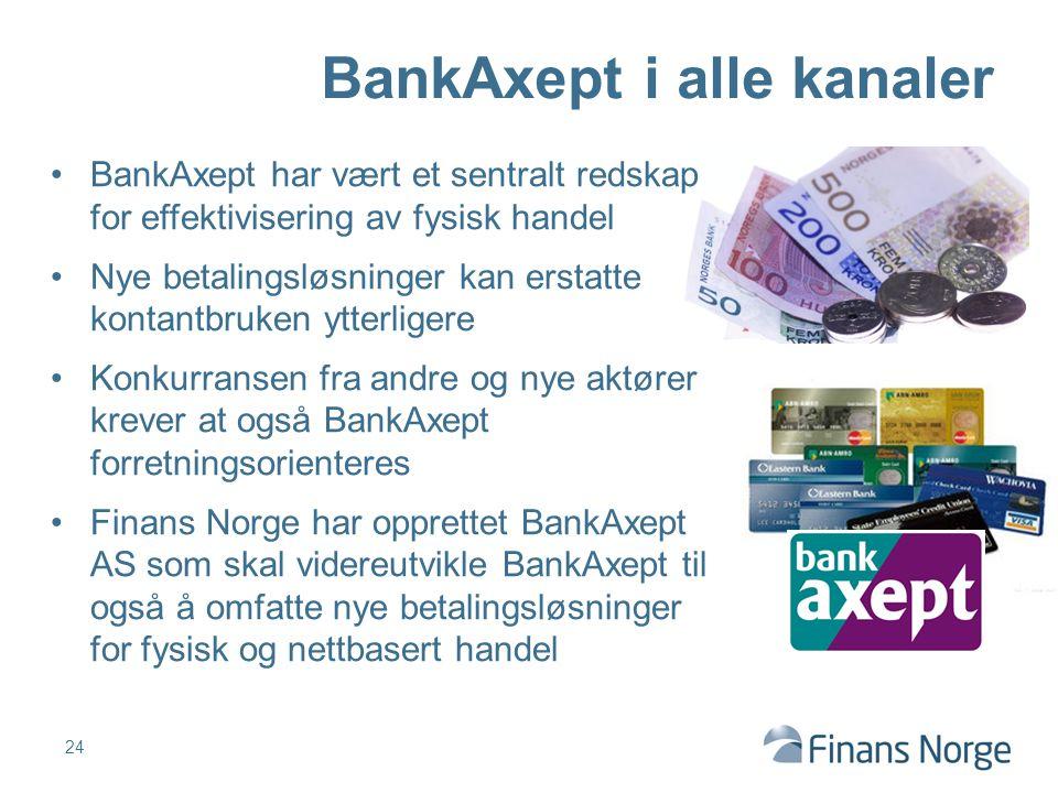BankAxept i alle kanaler BankAxept har vært et sentralt redskap for effektivisering av fysisk handel Nye betalingsløsninger kan erstatte kontantbruken ytterligere Konkurransen fra andre og nye aktører krever at også BankAxept forretningsorienteres Finans Norge har opprettet BankAxept AS som skal videreutvikle BankAxept til også å omfatte nye betalingsløsninger for fysisk og nettbasert handel 24