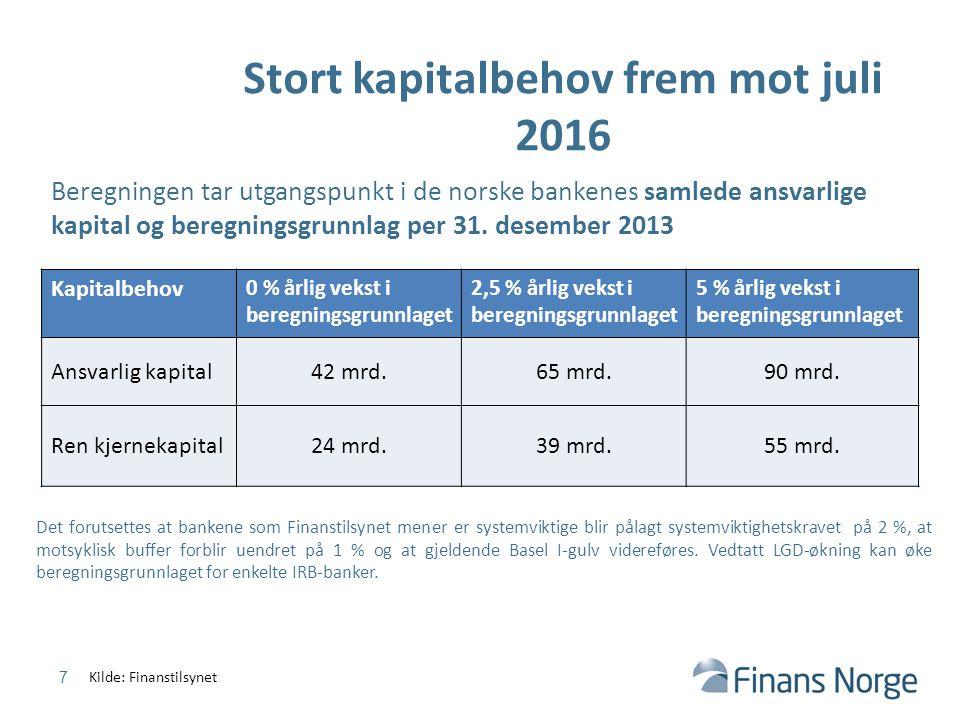 Stort kapitalbehov frem mot juli 2016 7 Beregningen tar utgangspunkt i de norske bankenes samlede ansvarlige kapital og beregningsgrunnlag per 31.