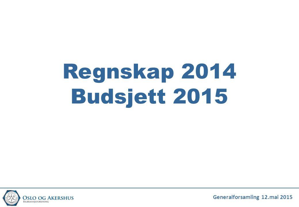 Generalforsamling 12.mai 2015 Regnskap 2014 Budsjett 2015