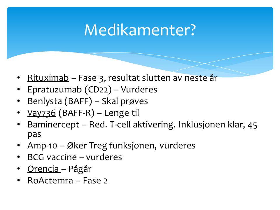 Medikamenter? Rituximab – Fase 3, resultat slutten av neste år Epratuzumab (CD22) – Vurderes Benlysta (BAFF) – Skal prøves Vay736 (BAFF-R) – Lenge til