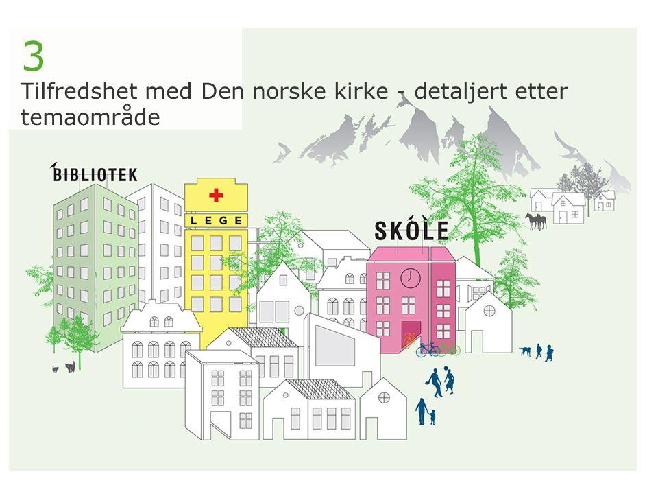 3 Tilfredshet med Den norske kirke - detaljert etter temaområde