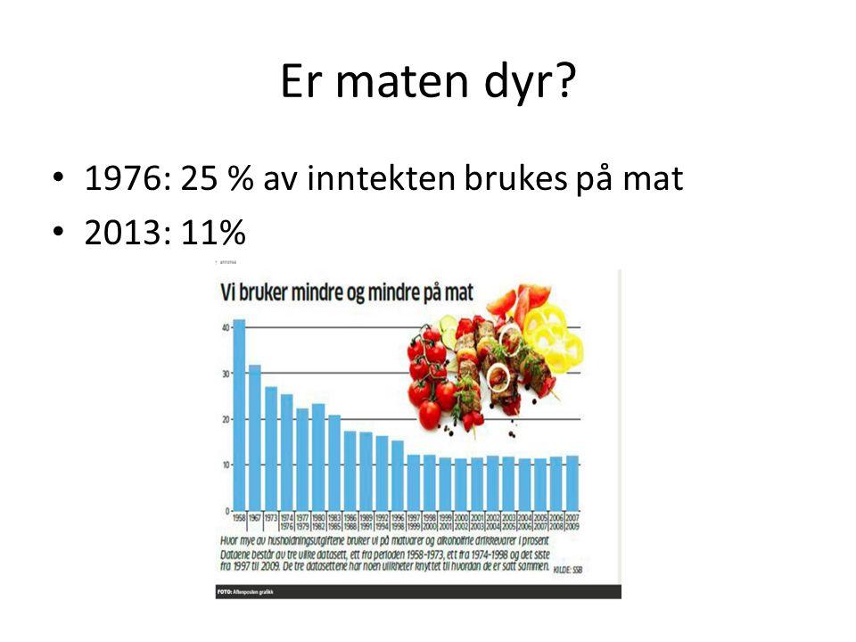 Er maten dyr 1976: 25 % av inntekten brukes på mat 2013: 11%