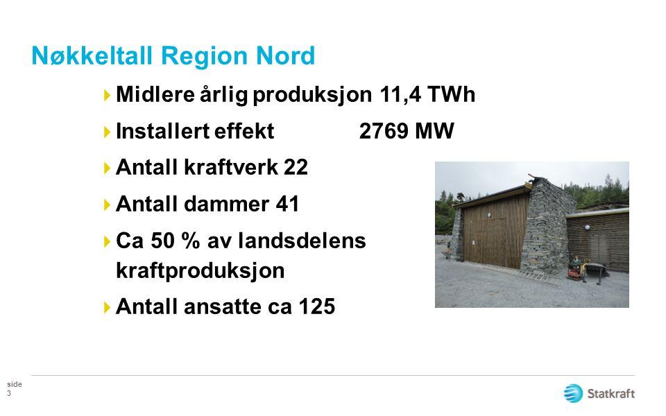 Nøkkeltall Region Nord  Midlere årlig produksjon 11,4 TWh  Installert effekt 2769 MW  Antall kraftverk 22  Antall dammer 41  Ca 50 % av landsdelens kraftproduksjon  Antall ansatte ca 125 side 3