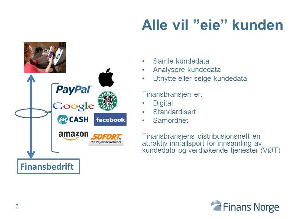 """Alle vil """"eie"""" kunden Samle kundedata Analysere kundedata Utnytte eller selge kundedata Finansbransjen er: Digital Standardisert Samordnet Finansbrans"""