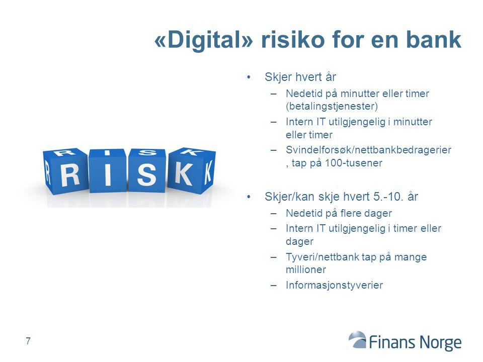 «Digital» risiko for en bank Skjer hvert år –Nedetid på minutter eller timer (betalingstjenester) –Intern IT utilgjengelig i minutter eller timer –Svi