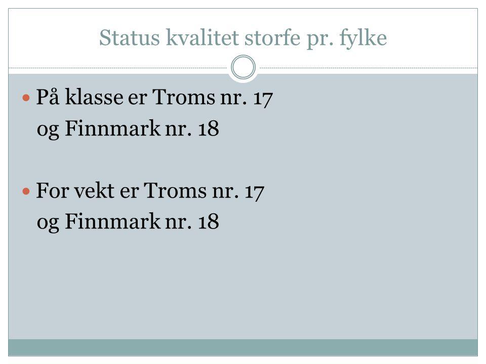 Status kvalitet storfe pr. fylke På klasse er Troms nr. 17 og Finnmark nr. 18 For vekt er Troms nr. 17 og Finnmark nr. 18