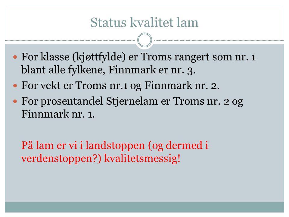 Status kvalitet lam For klasse (kjøttfylde) er Troms rangert som nr. 1 blant alle fylkene, Finnmark er nr. 3. For vekt er Troms nr.1 og Finnmark nr. 2
