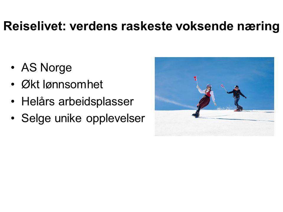 Reiselivet: verdens raskeste voksende næring AS Norge Økt lønnsomhet Helårs arbeidsplasser Selge unike opplevelser