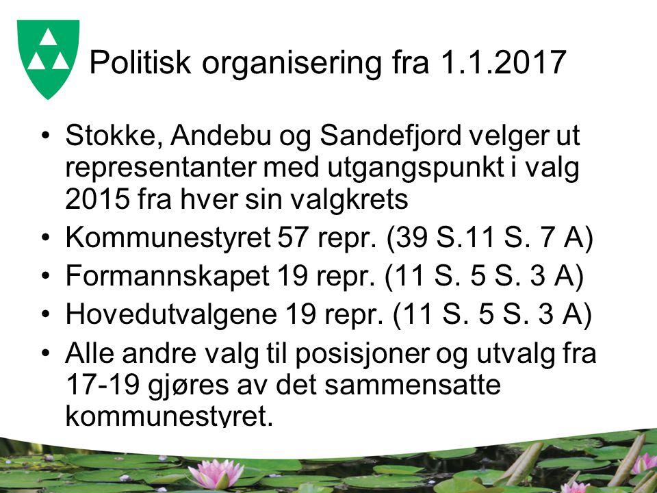 Politisk organisering fra 1.1.2017 Stokke, Andebu og Sandefjord velger ut representanter med utgangspunkt i valg 2015 fra hver sin valgkrets Kommunestyret 57 repr.