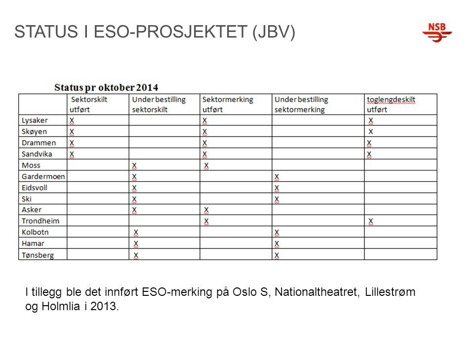 STATUS I ESO-PROSJEKTET (JBV) I tillegg ble det innført ESO-merking på Oslo S, Nationaltheatret, Lillestrøm og Holmlia i 2013.