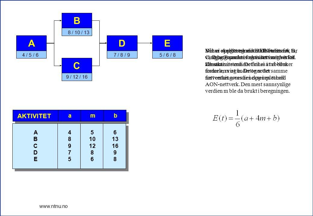 1 www.ntnu.no bma AKTIVITET 6 13 16 9 8 5 10 12 8 6 4 8 9 7 5 A B C D E A 4 / 5 / 6 B 8 / 10 / 13 C 9 / 12 / 16 D 7 / 8 / 9 E 5 / 6 / 8 Vi har et nett