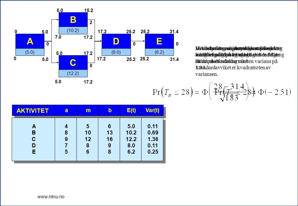 6 www.ntnu.no Det betyr at prosjektet har en forventet varighet på 31,4 og at varigheten følger en normalfordeling med en varians på 1,83. E(t)Var(t)b