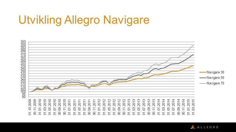 Utvikling Allegro Navigare