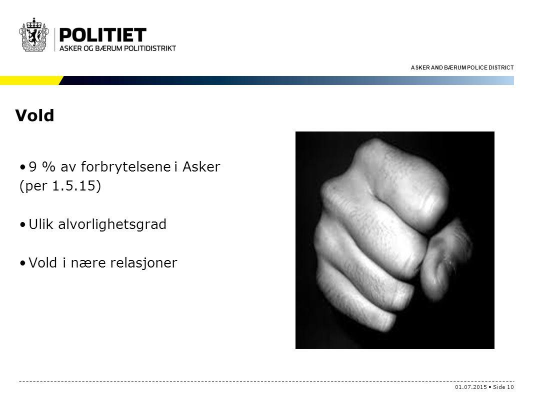 ASKER AND BÆRUM POLICE DISTRICT Vold 9 % av forbrytelsene i Asker (per 1.5.15) Ulik alvorlighetsgrad Vold i nære relasjoner 01.07.2015 Side 10