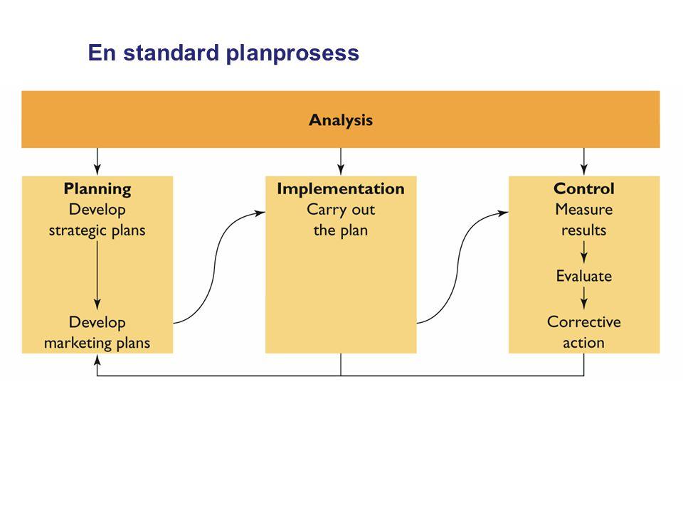 En standard planprosess