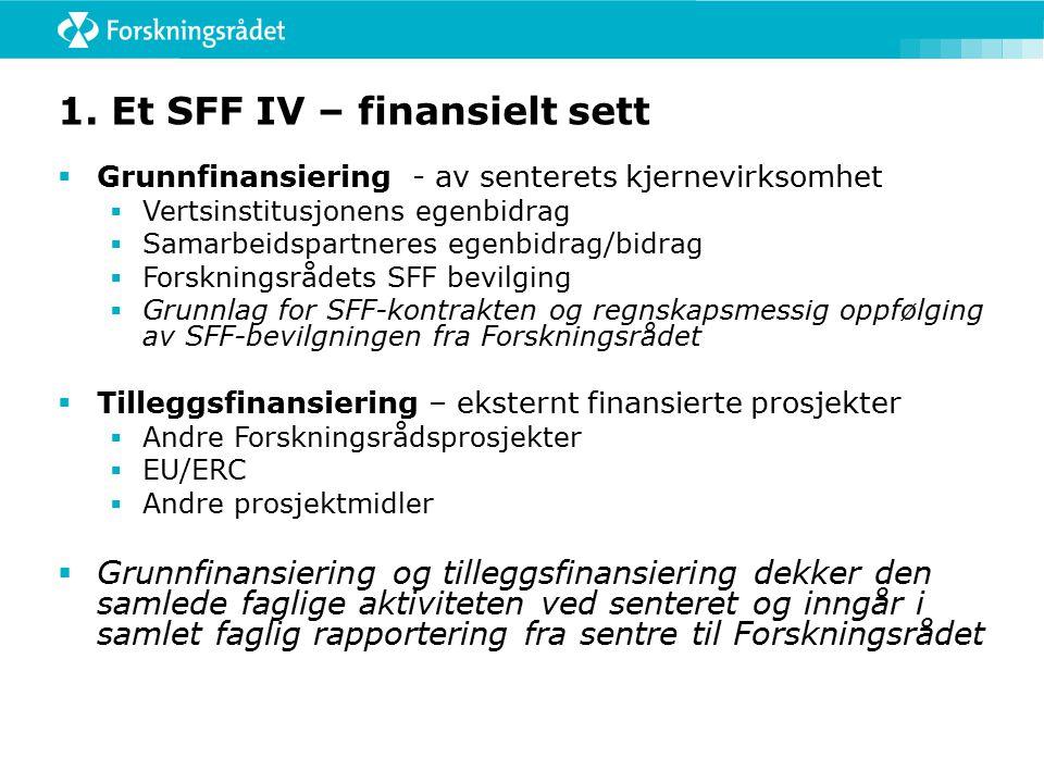 … litt mer om Tilleggsfinansiering  Tilleggsfinansiering kan være både allerede avtalte prosjektmidler og framtidige estimere prosjektmidler  ambisjonsnivå inngår i søknaden  vil legges til grunn i midtveisevaluering  Egen linje i 10-årsbudsjett (excel-vedlegget)  Grunnfinansiering kan inngå som egenfinansiering i eksterne prosjekter dersom det er krav eller behov for det.