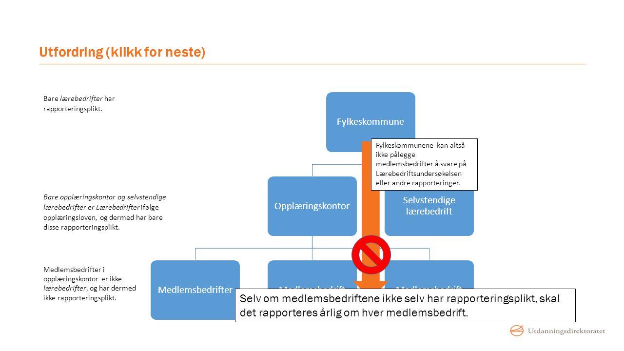Utfordring (klikk for neste) FylkeskommuneOpplæringskontorMedlemsbedrifterMedlemsbedrift Selvstendige lærebedrift Bare lærebedrifter har rapporteringsplikt.