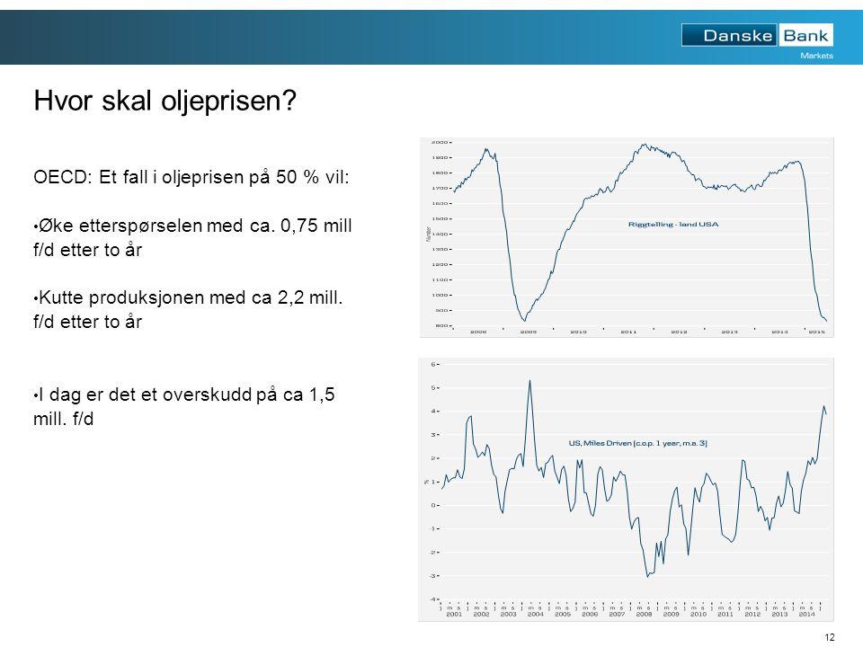 12 Hvor skal oljeprisen. OECD: Et fall i oljeprisen på 50 % vil: Øke etterspørselen med ca.